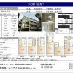 A brand new flat in GOTANDA!